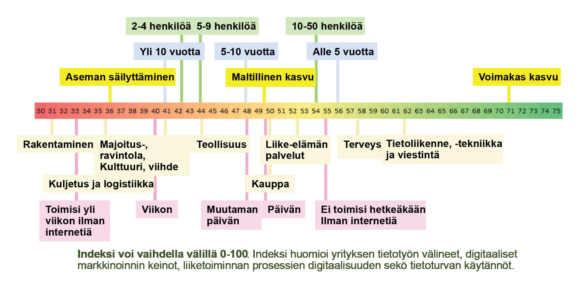 Kasvuhalukkuuden vaikutus-03b